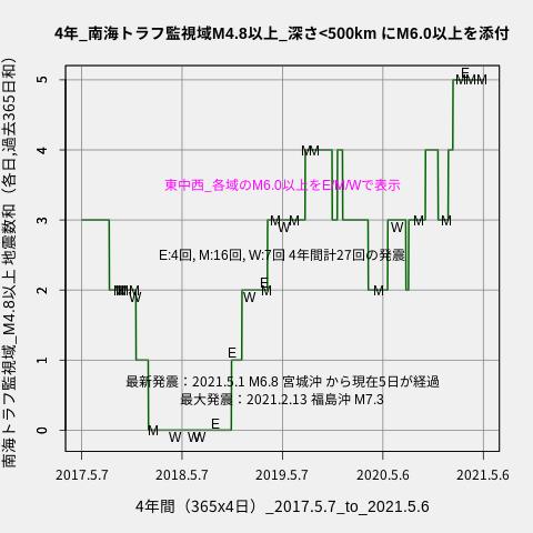 f:id:yoshihide-sugiura:20210508001925p:plain