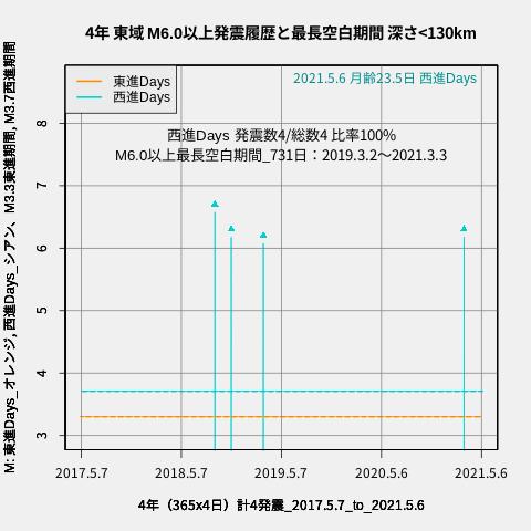 f:id:yoshihide-sugiura:20210508001948p:plain