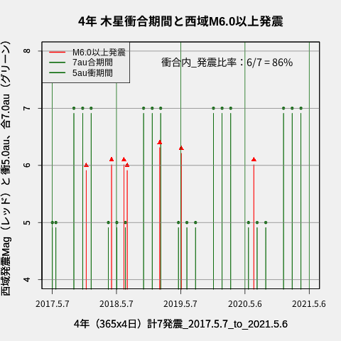 f:id:yoshihide-sugiura:20210508002005p:plain