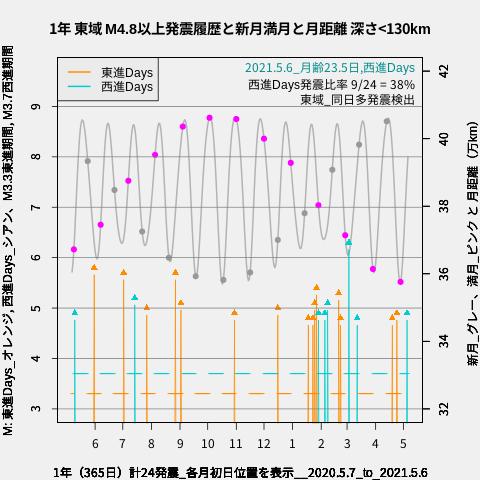 f:id:yoshihide-sugiura:20210508002026p:plain