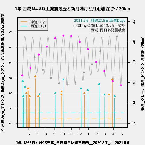 f:id:yoshihide-sugiura:20210508002144p:plain