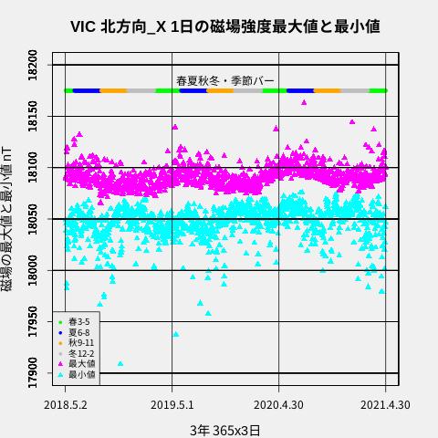 f:id:yoshihide-sugiura:20210508092839p:plain