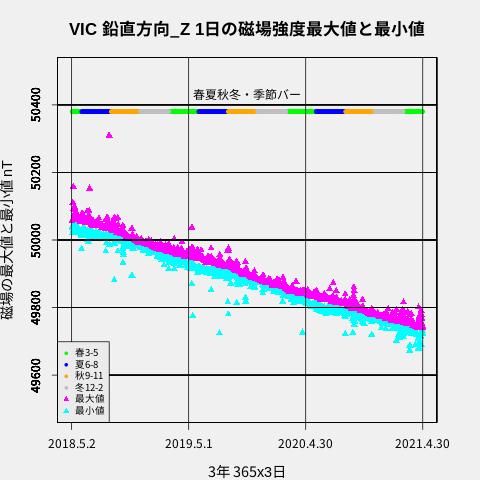 f:id:yoshihide-sugiura:20210508093153p:plain