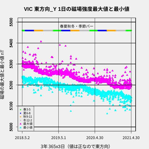 f:id:yoshihide-sugiura:20210508094159p:plain