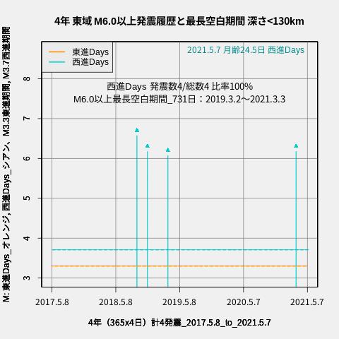 f:id:yoshihide-sugiura:20210509004846p:plain