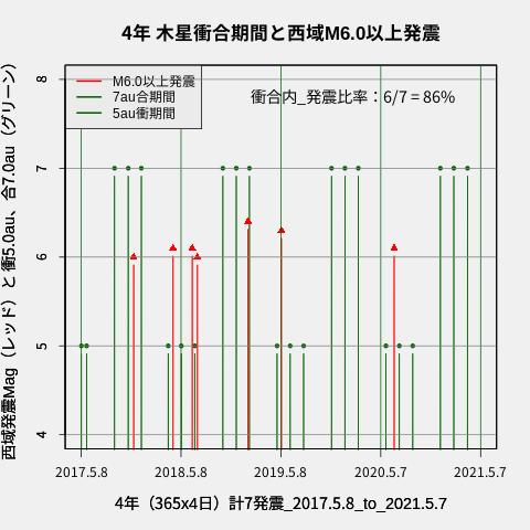 f:id:yoshihide-sugiura:20210509004904p:plain