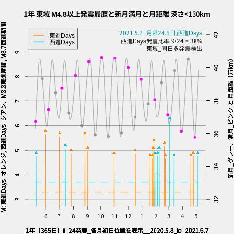 f:id:yoshihide-sugiura:20210509004924p:plain