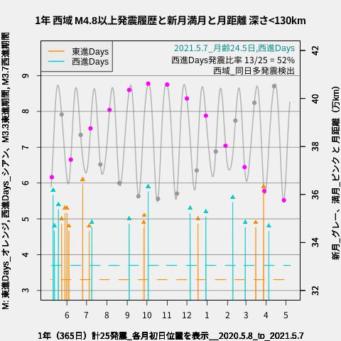 f:id:yoshihide-sugiura:20210509005043p:plain