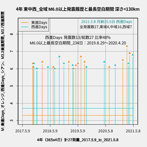 f:id:yoshihide-sugiura:20210510030232p:plain