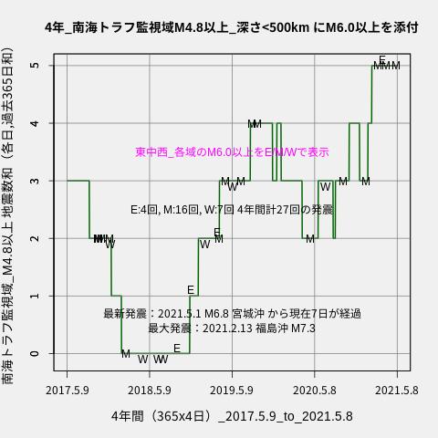 f:id:yoshihide-sugiura:20210510030247p:plain