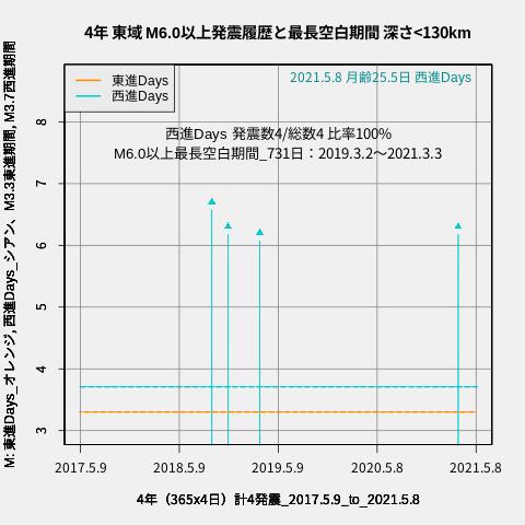 f:id:yoshihide-sugiura:20210510030306p:plain