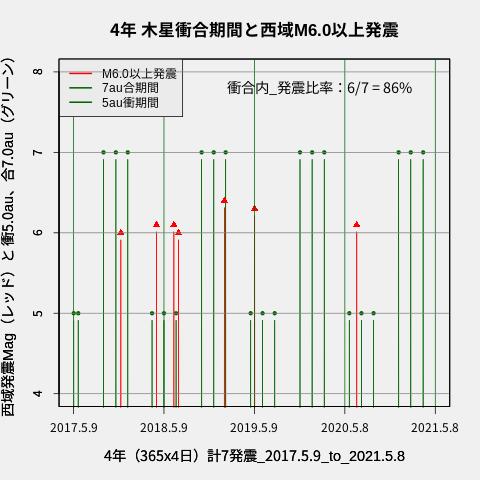 f:id:yoshihide-sugiura:20210510030354p:plain