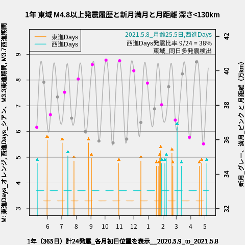 f:id:yoshihide-sugiura:20210510030421p:plain