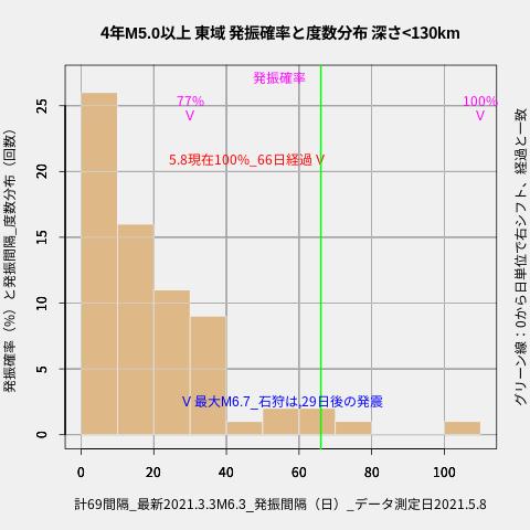 f:id:yoshihide-sugiura:20210510030439p:plain