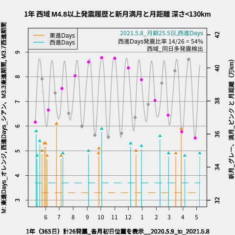 f:id:yoshihide-sugiura:20210510030542p:plain