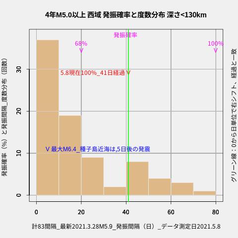 f:id:yoshihide-sugiura:20210510030600p:plain