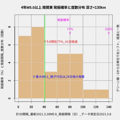 f:id:yoshihide-sugiura:20210510030618p:plain