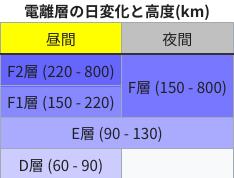 f:id:yoshihide-sugiura:20210512091104p:plain