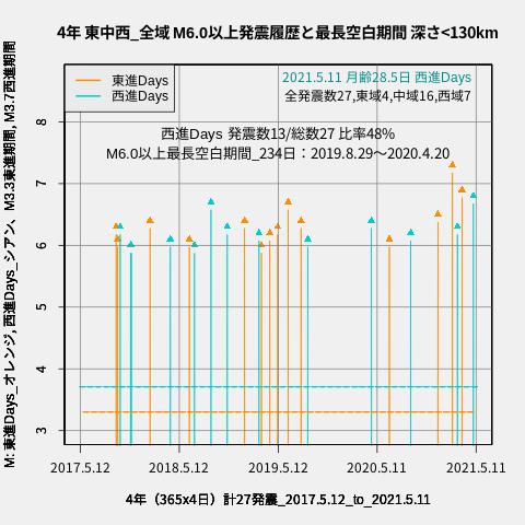 f:id:yoshihide-sugiura:20210513001609p:plain
