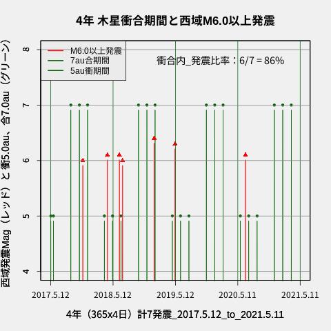 f:id:yoshihide-sugiura:20210513001659p:plain