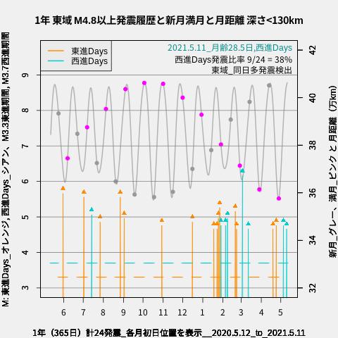 f:id:yoshihide-sugiura:20210513001716p:plain