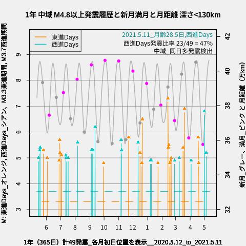 f:id:yoshihide-sugiura:20210513001754p:plain