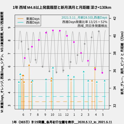 f:id:yoshihide-sugiura:20210513001828p:plain