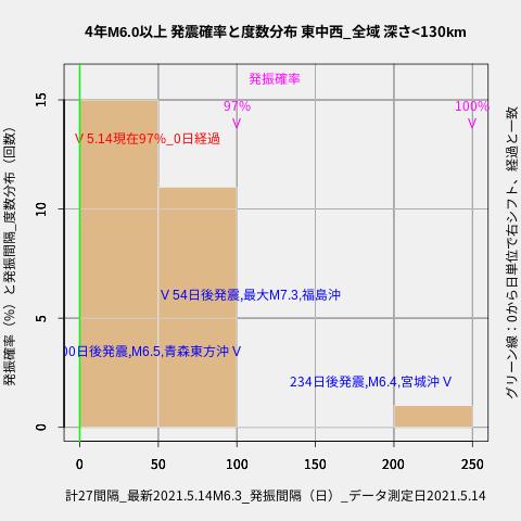 f:id:yoshihide-sugiura:20210516012845p:plain