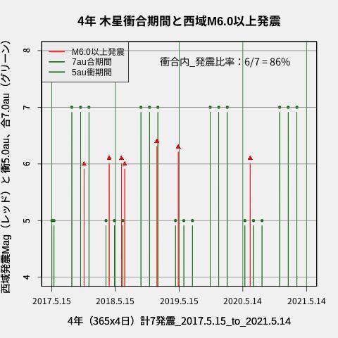 f:id:yoshihide-sugiura:20210516012956p:plain
