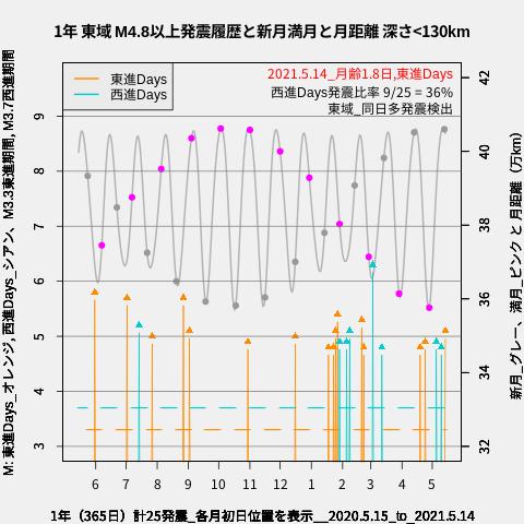 f:id:yoshihide-sugiura:20210516013014p:plain