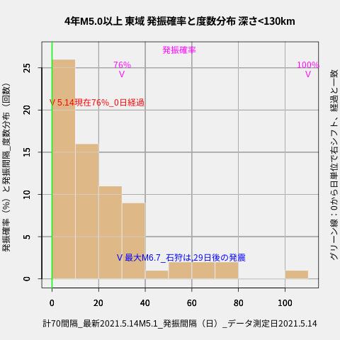 f:id:yoshihide-sugiura:20210516013035p:plain