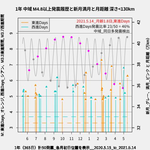 f:id:yoshihide-sugiura:20210516013054p:plain