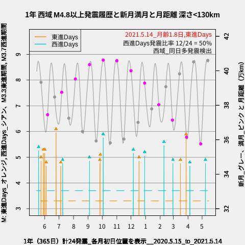 f:id:yoshihide-sugiura:20210516013135p:plain