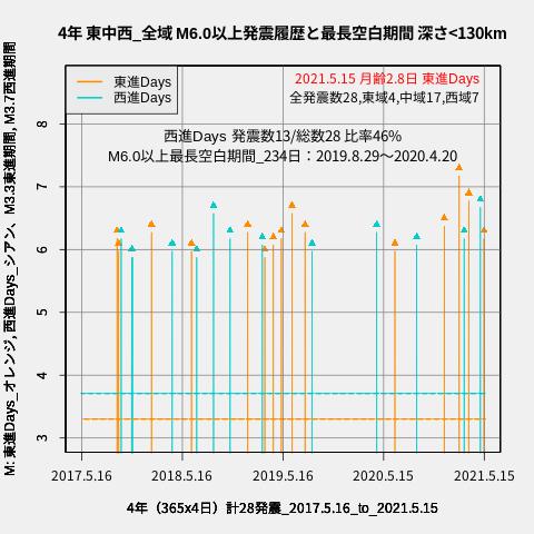 f:id:yoshihide-sugiura:20210517002018p:plain