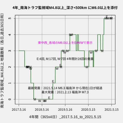f:id:yoshihide-sugiura:20210517002035p:plain