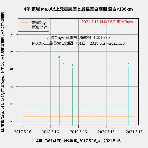 f:id:yoshihide-sugiura:20210517002051p:plain