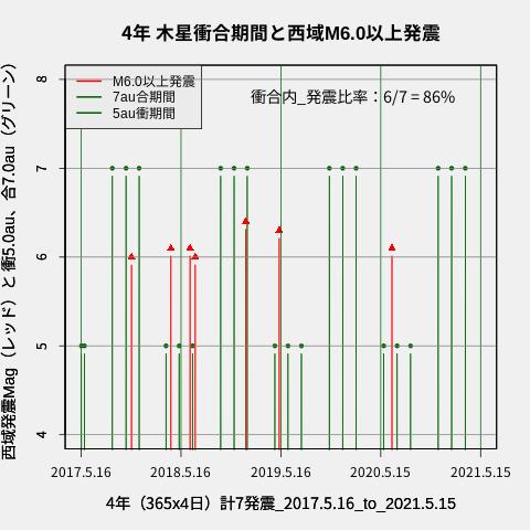 f:id:yoshihide-sugiura:20210517002108p:plain