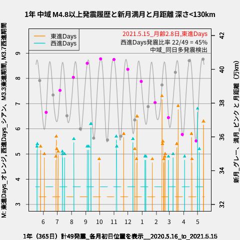 f:id:yoshihide-sugiura:20210517002205p:plain