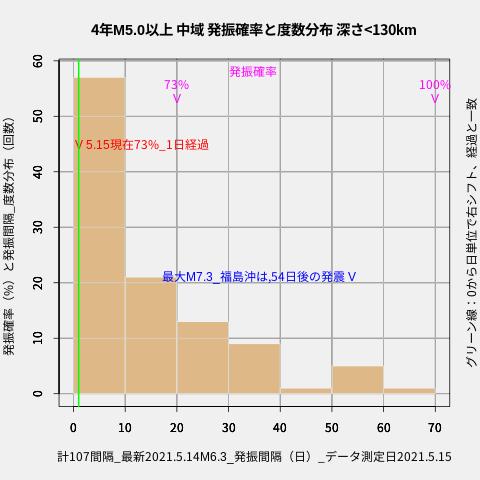 f:id:yoshihide-sugiura:20210517002222p:plain