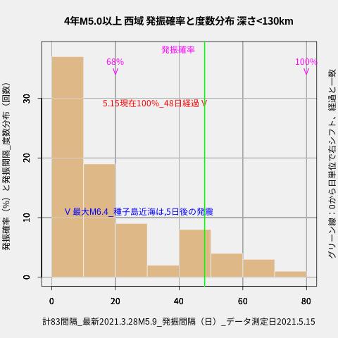 f:id:yoshihide-sugiura:20210517002304p:plain