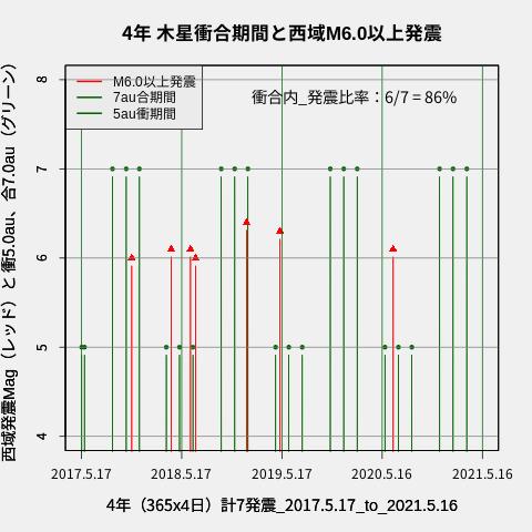 f:id:yoshihide-sugiura:20210518025140p:plain