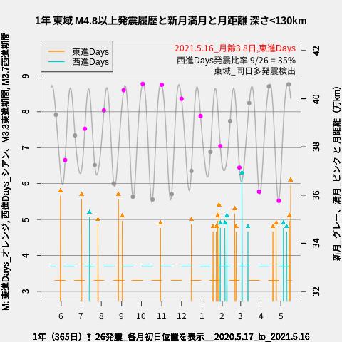 f:id:yoshihide-sugiura:20210518025202p:plain