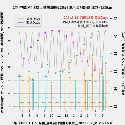 f:id:yoshihide-sugiura:20210518025244p:plain