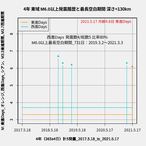 f:id:yoshihide-sugiura:20210519024218p:plain