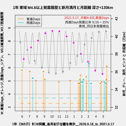 f:id:yoshihide-sugiura:20210519024304p:plain