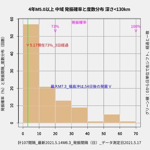 f:id:yoshihide-sugiura:20210519024405p:plain