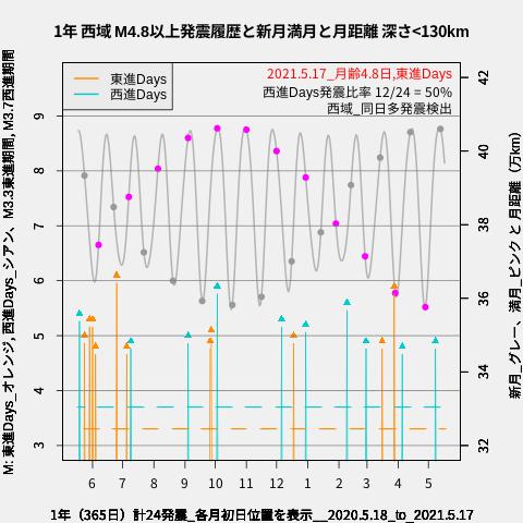 f:id:yoshihide-sugiura:20210519024425p:plain