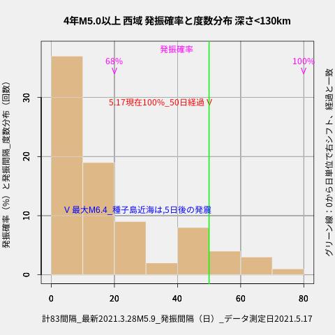 f:id:yoshihide-sugiura:20210519024452p:plain