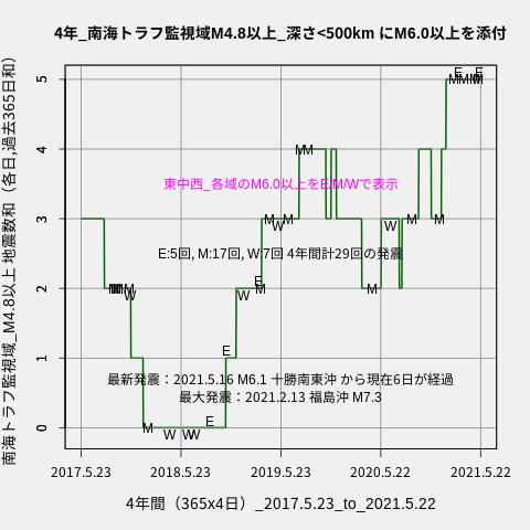 f:id:yoshihide-sugiura:20210524042019p:plain