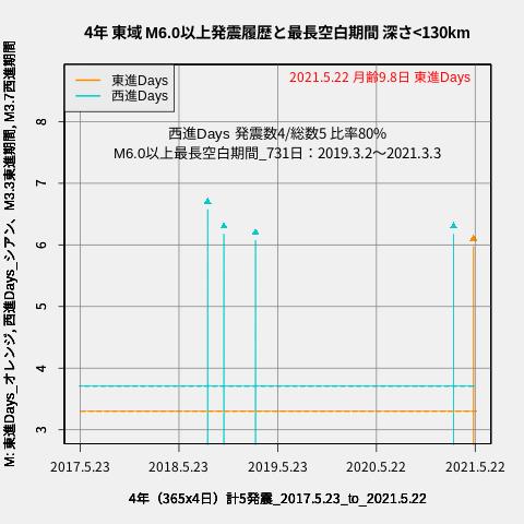 f:id:yoshihide-sugiura:20210524042048p:plain